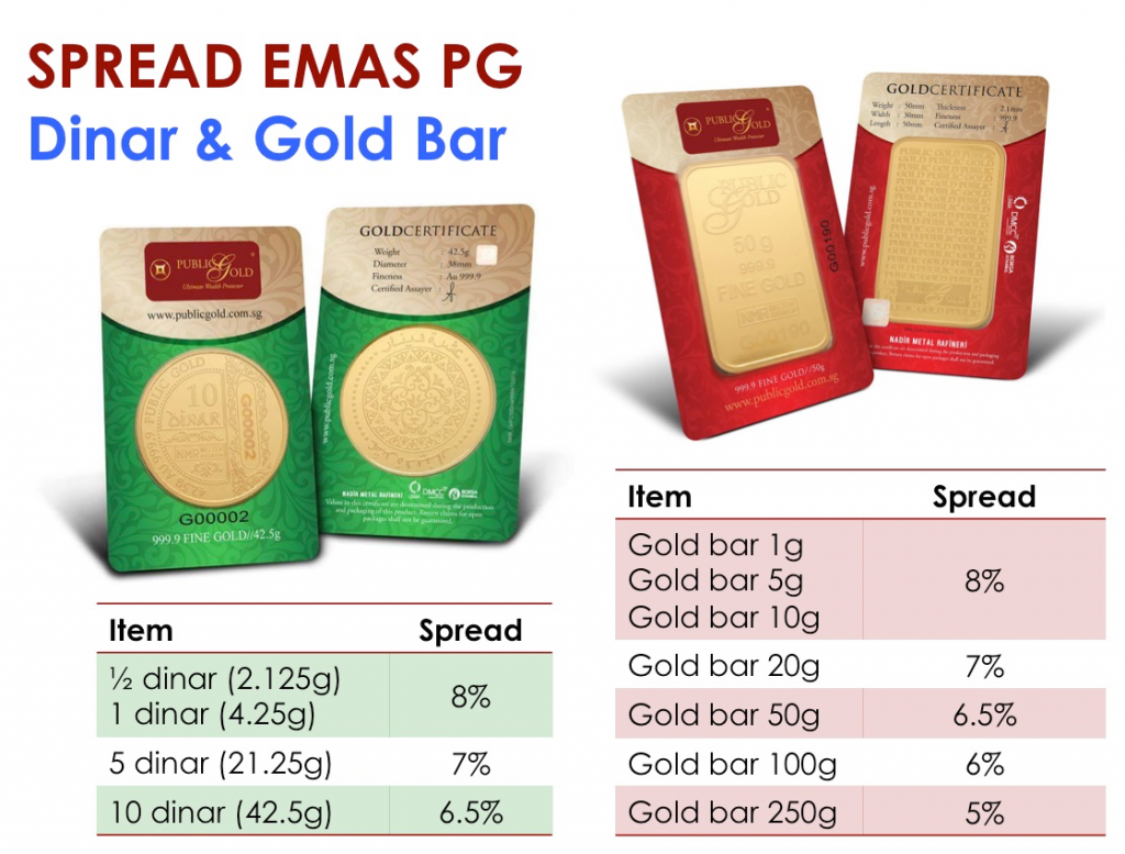 spread-dinar-gold-bar-emas-public-gold